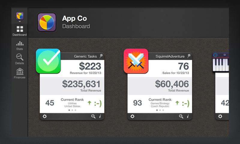 AppViz UI design - Dashboard