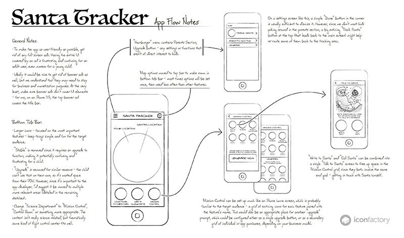 Santa Tracker app flow